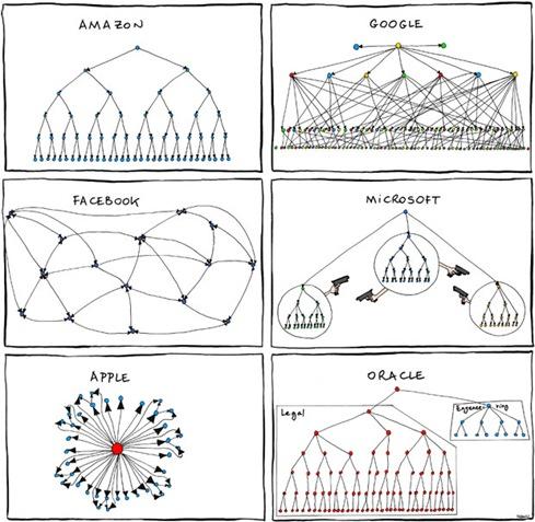 org-chart[1]